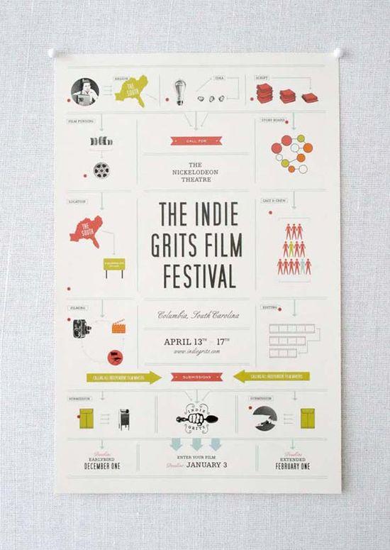 Stitch graphic design