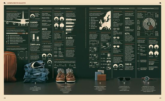 good mix of info graphic with photography