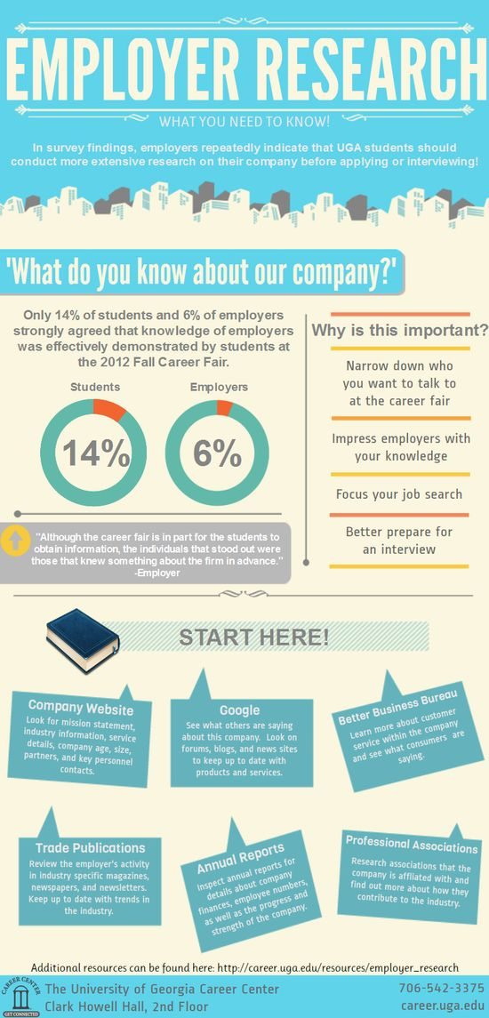 Employer Research! What you need to know before you attend a Career Fair!