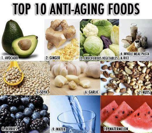 Anti-Aging Food!   #health #food #fitness