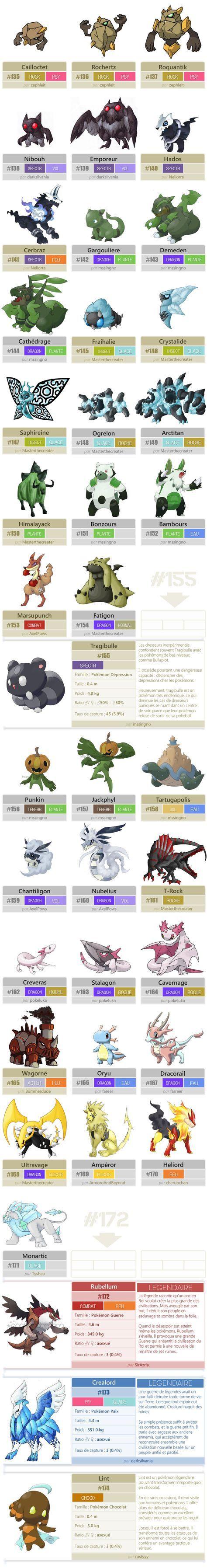 Pokémon for the next