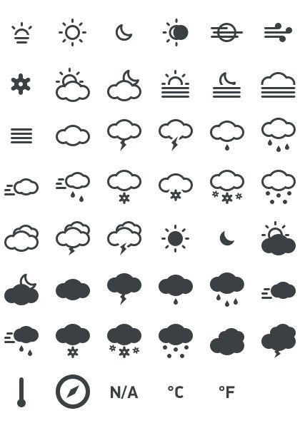 Meteocons - set of free weather icons