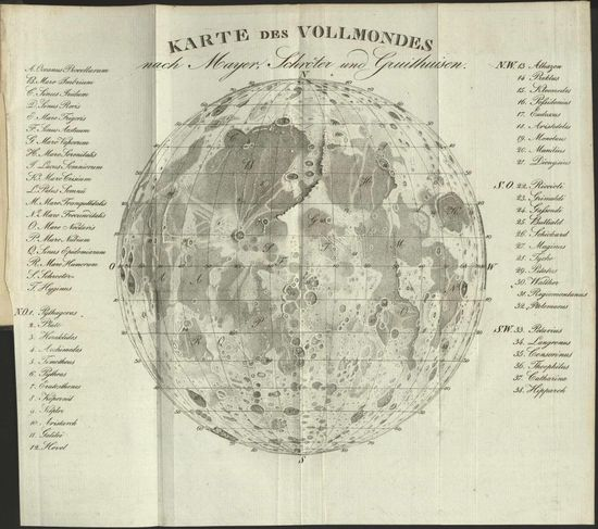 1829 Map of the Moon