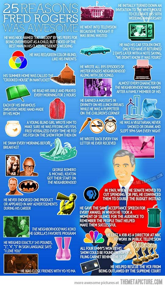 25 Reasons Fred Rogers was awesome…