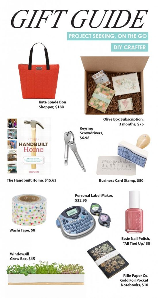 """Gifts for the Do-it-yourself-er ~    >Kate Spade Bon Shopper: Great for project-carrying, in-style!  >Olive Box subscription; A box of specially curated paper products   >The Handbuilt Home, by DIY blogger Ana White  >Keyring screwdrivers  >Business Card Stamp  >Washi Tape   >Personal Label Maker  >Essie nail polish, """"All Tied Up""""  >Windowsill Grow Box   >Rifle Paper Co. Gold Foil Pocket Notebook"""