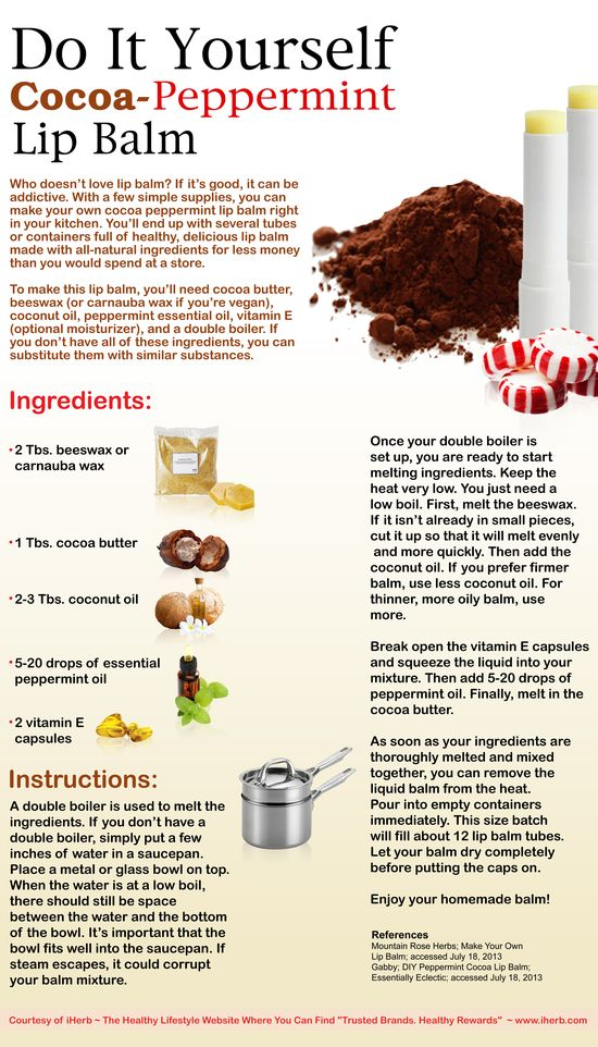 Do It Yourself Cocoa-Peppermint Lip Balm (Infographic)