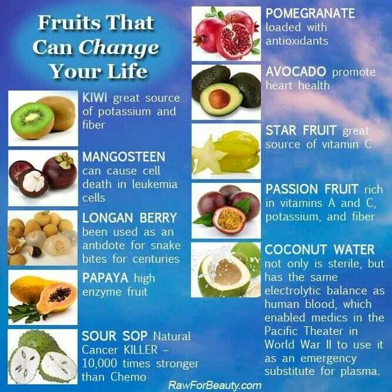 Fruits that can change your life.