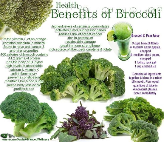 Health Benefits of Broccoli – Broccoli for Cancer