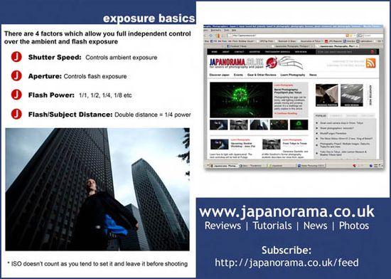Exposure Basics