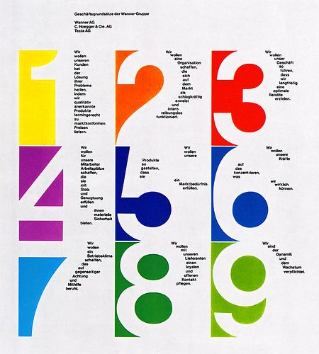 swiss graphic design 64 - mb+co, zürich, pre-1972 [posted by alki1, via flickr]