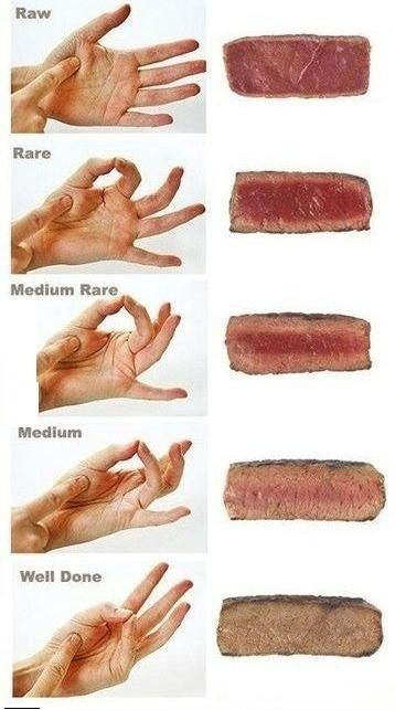 How is your steak cooked? Check on your steak with out cutting it open!