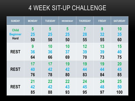 Mountain Climber 30 Day Challenge 30 Day Push up Challenge