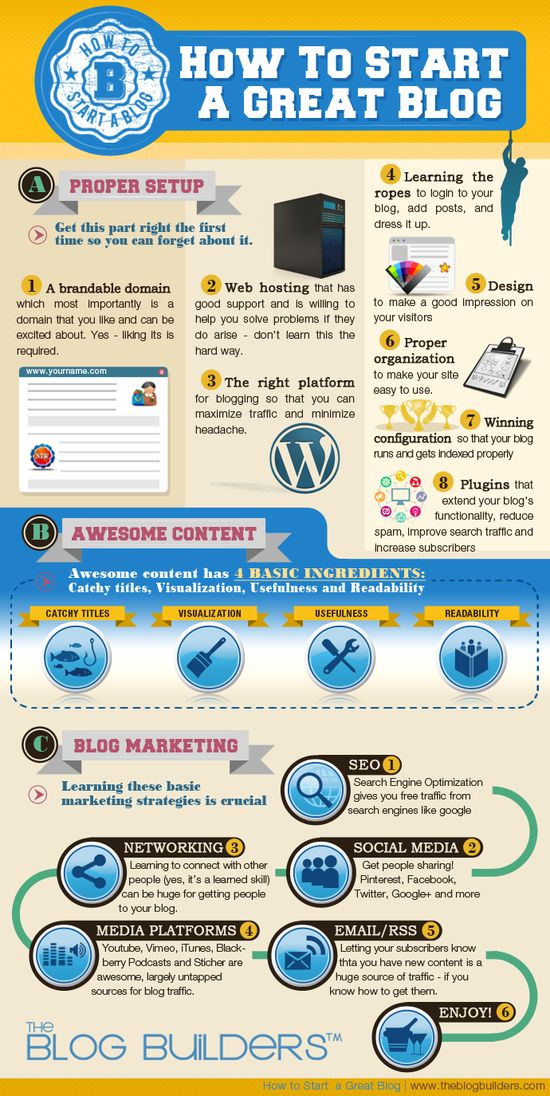 How To Start A Blog And Get It Right (Video Tutorials) #infografía