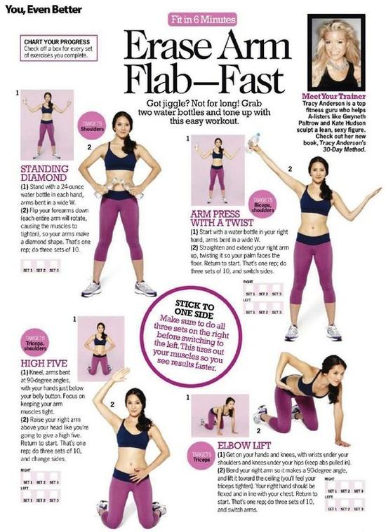 Arm workout Erase arm flab Fast