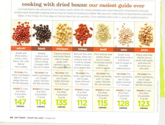 Dried Bean Cooking Guide