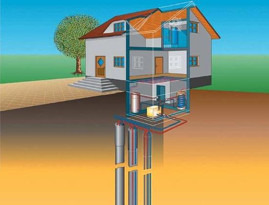 decoracao de interior: Dicas verdes para aquecimento de sua casa
