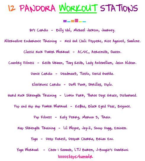 Workout pandora stations