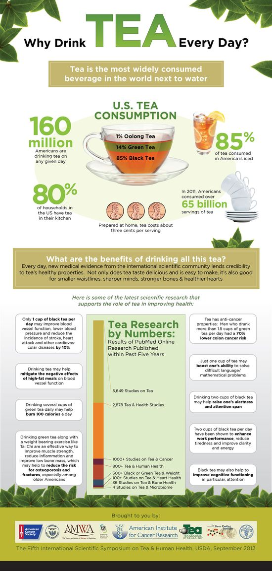 The Health Benefits of #Tea + #Infographic
