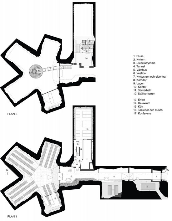 Architecture of WikiLeaks  //  Plans 1 and 2