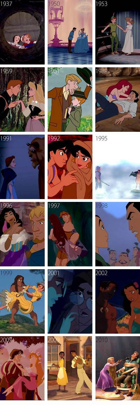 Disney Couples' Introductions Over the Years