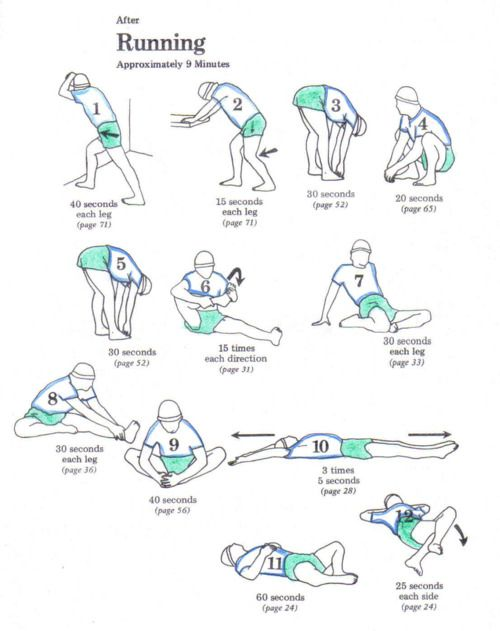 Stretch routine for after you run. Good to know!