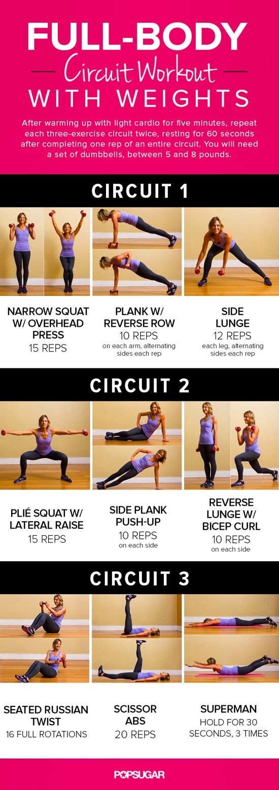 Poster Workout: Full-Body Circuit With Weights #healthy #fitness
