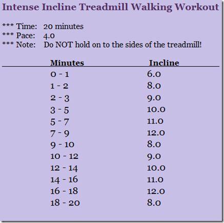 Treadmill Incline Walking Workout #walking