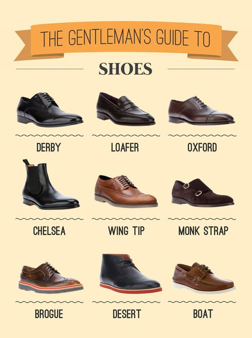 A great guide to shoes. . .