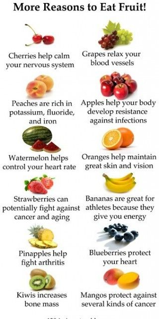 Eat Fruit!!