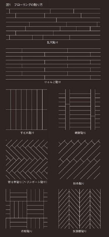 wooden flooring #floor interior #floor decorating #floor design ideas #floor design #modern floor design