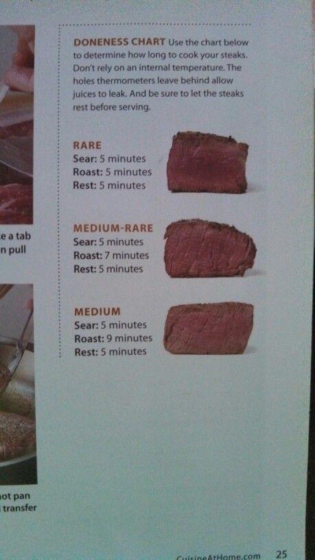 Steak cooking tips