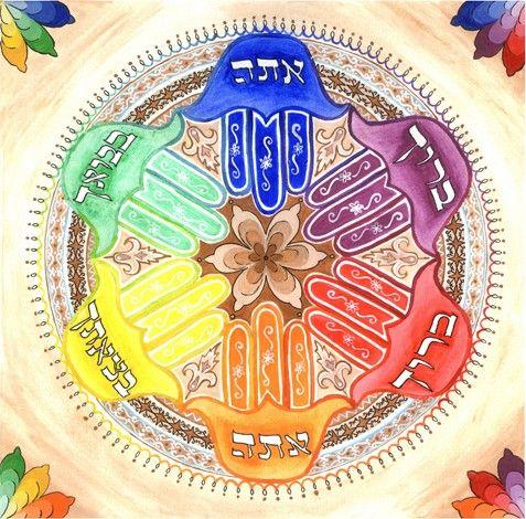 """Blessed Shalt You Be"" Mandala"