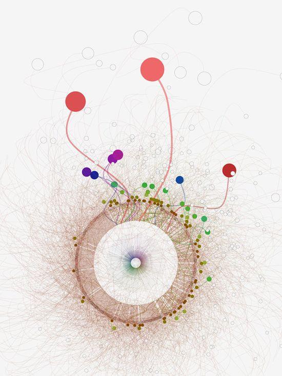 Diana Lange - Generative Graphics