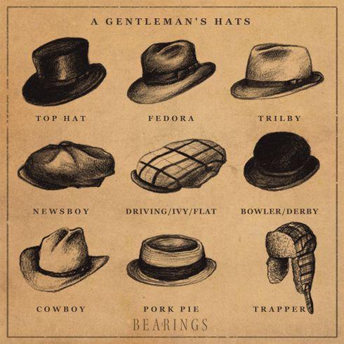 men hats vintage image
