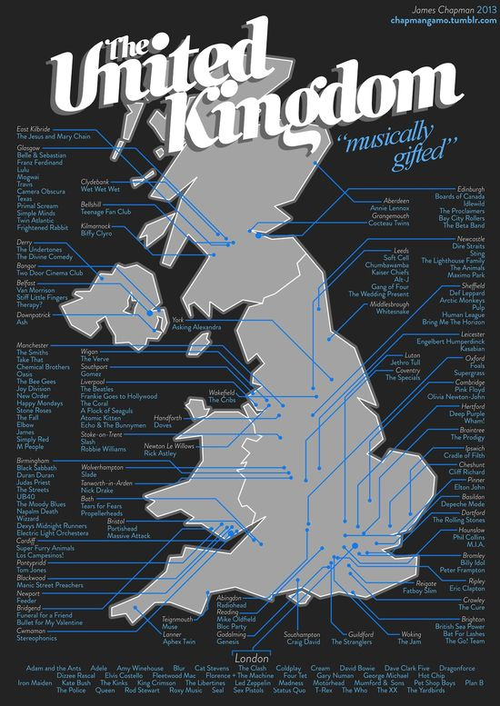 Bands of Britain