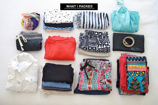 How to pack 2-weeks in a Carry On
