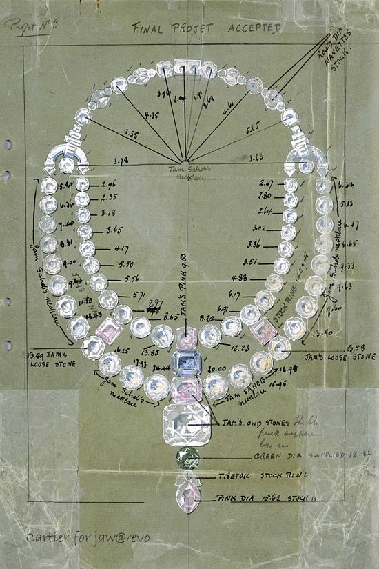 Drawing of the ceremonial necklace for the Maharajah of Nawanagar, 1931, London Cartier Archives (c) Cartier. Yes, please....