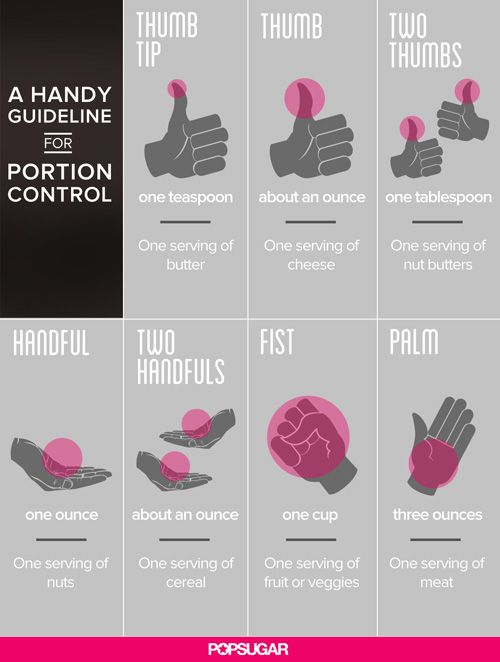 Portion Control For on the Go: just use your hands.