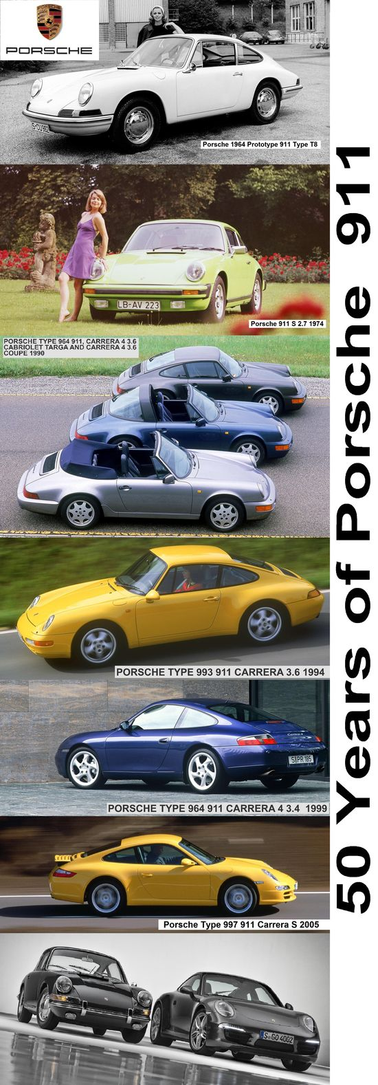 Porsche 911 Evolution, one of the best sports cars ever made.