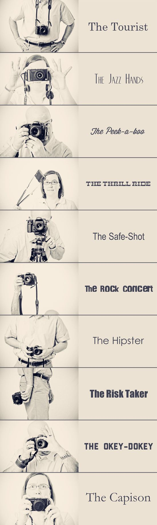 How do you hold your camera?