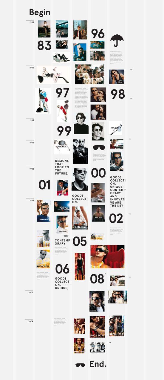 #timeline #calendar #design #infographics #datavisualization