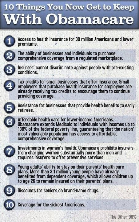 Obamacare, Health Care Exchange, Affordable Care Act - Myths and Facts
