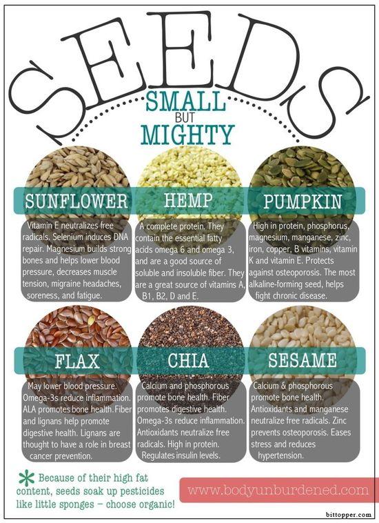 The health benefits of seeds. via www.bittopper.com...