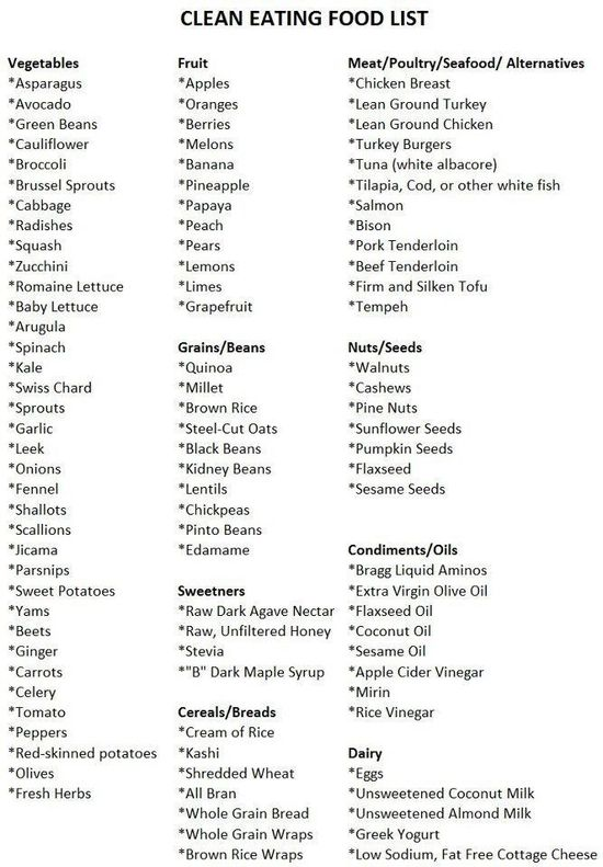 Healthy Eating Food list..need to print this out!!