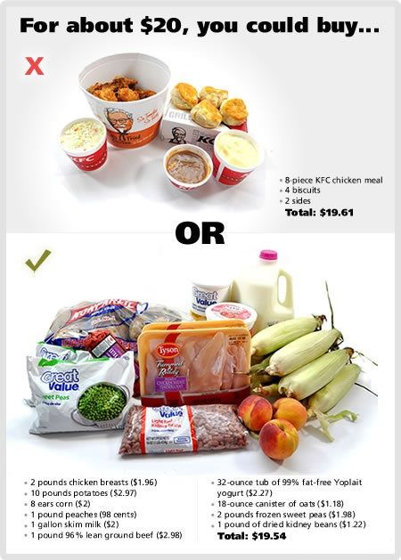 Eat smart - eat paleo.