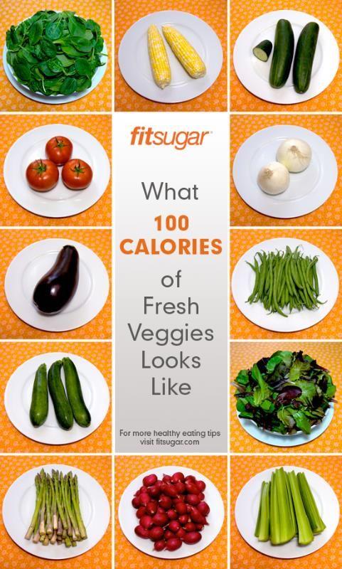 What 100 calories of fresh veggies look like!