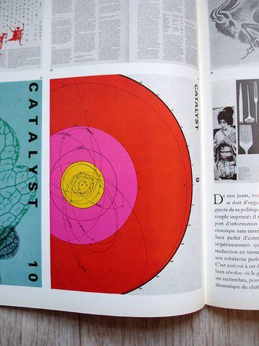 Graphis 121 –– 1965  Catalyst