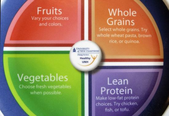Plates remind students about healthy eating
