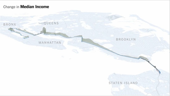 NY Times interactive map tracking ethnic and economic shifts along the New York marathon route since 1976