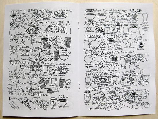 drawing everything you eat